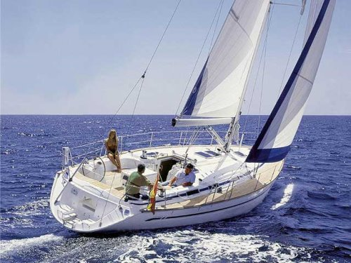Yelkenli Tekne