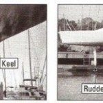 Yelkenli Tekne Sualtı Donanımları