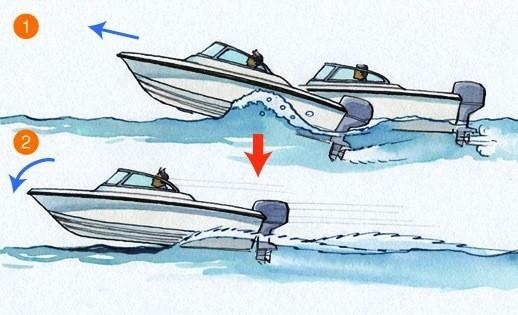 Teknenin Dalgaya Binmesi