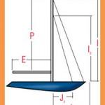 Yelken Alanı Hesaplama