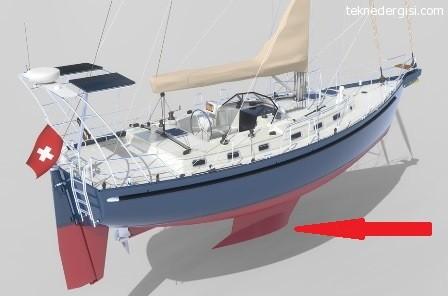 yelkenli teknelerde salmalar
